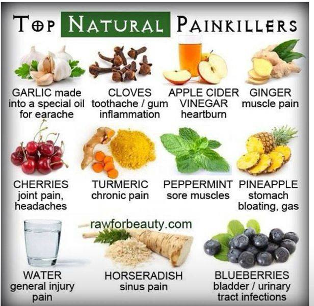 Top-Natural-Painkillers